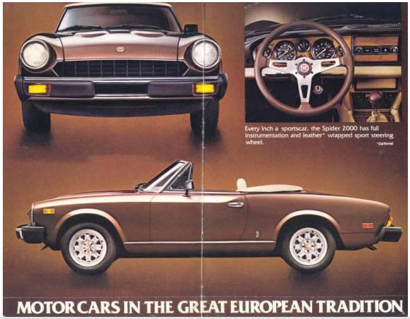 Fiat 124 1982 Wiring Schematic